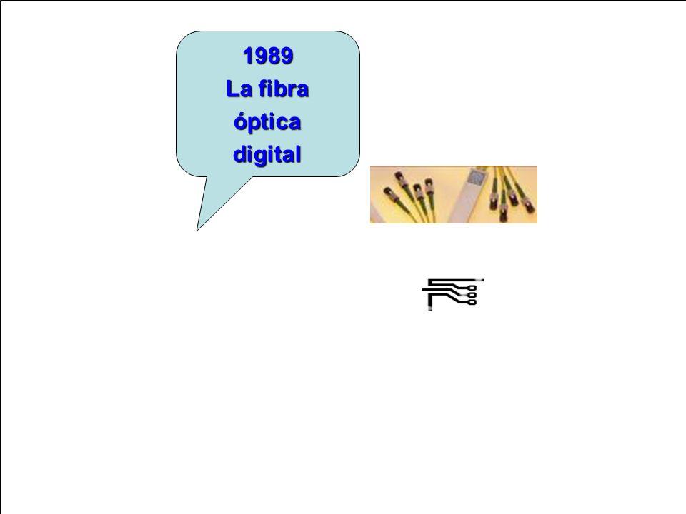 1989 La fibra óptica digital