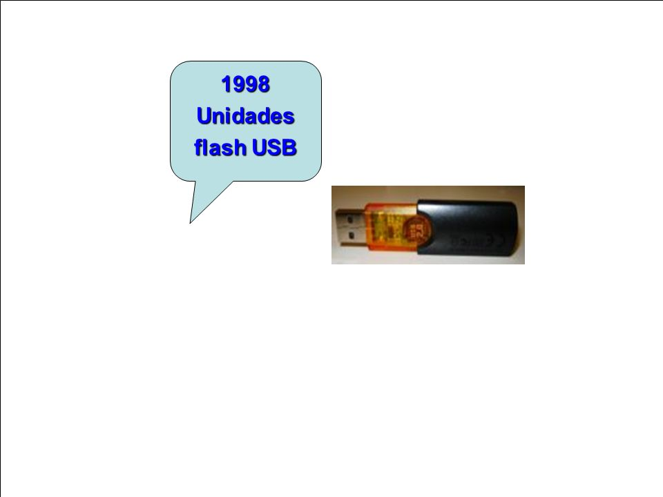 1998 Unidades flash USB