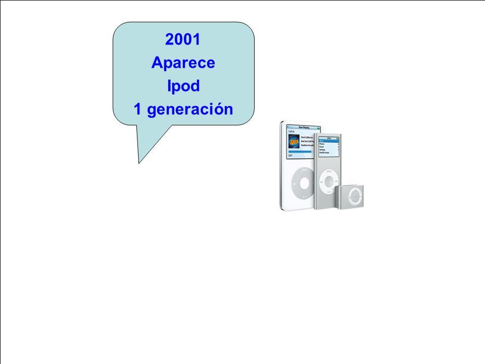 2001 Aparece Ipod 1 generación