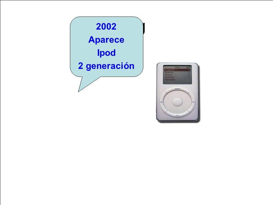 dg 2002 Aparece Ipod 2 generación
