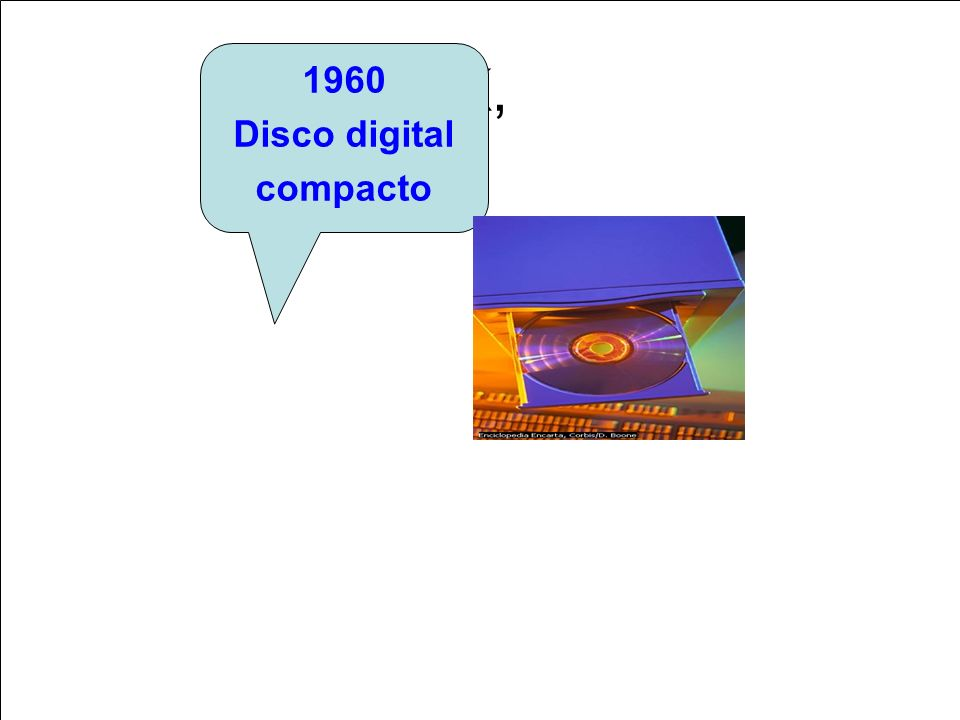 K, 1960 Disco digital compacto