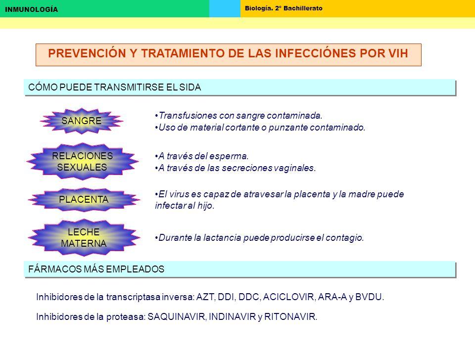 PREVENCIÓN Y TRATAMIENTO DE LAS INFECCIÓNES POR VIH