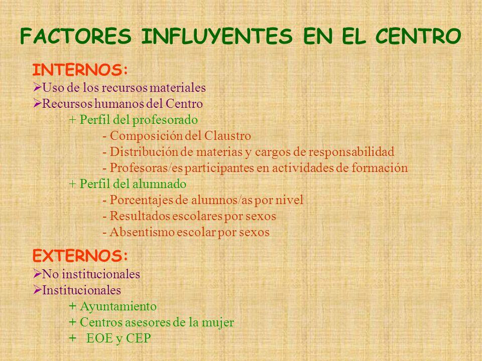 FACTORES INFLUYENTES EN EL CENTRO