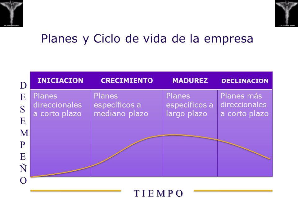 Planes y Ciclo de vida de la empresa