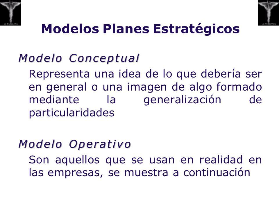 Modelos Planes Estratégicos