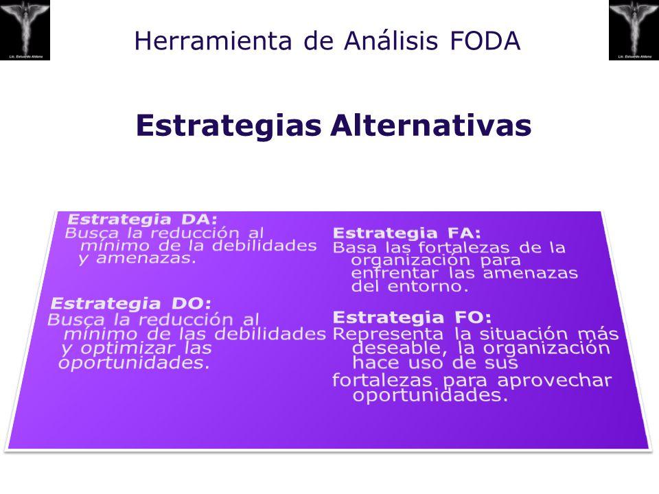 Herramienta de Análisis FODA