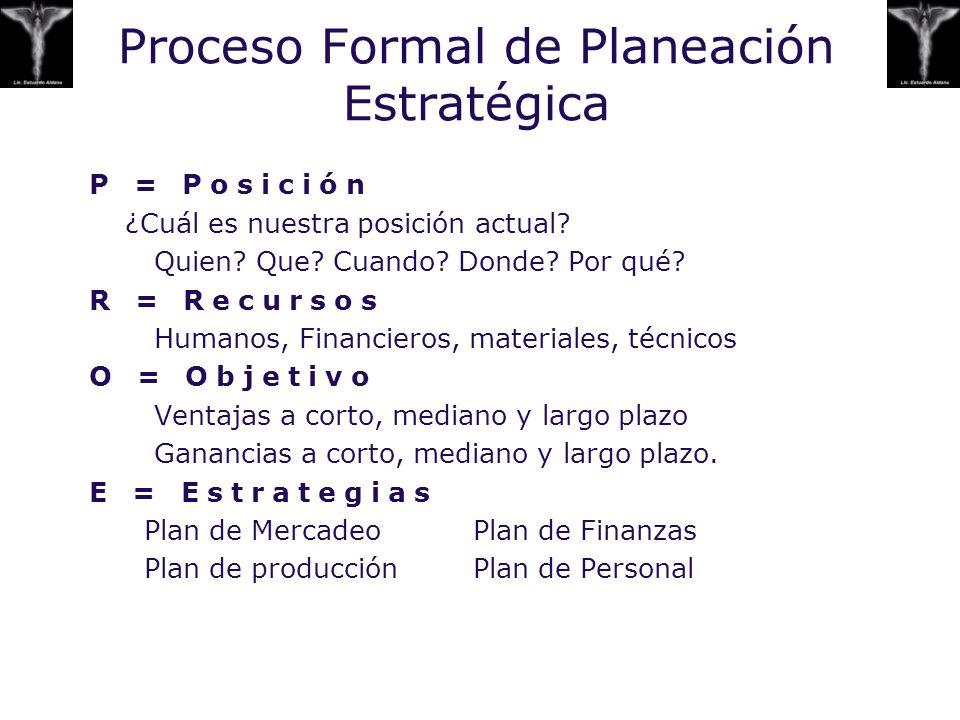 Proceso Formal de Planeación Estratégica