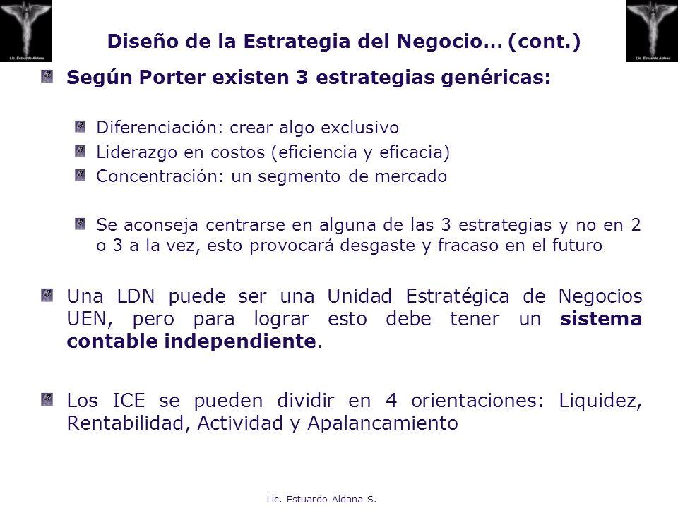 Diseño de la Estrategia del Negocio… (cont.)