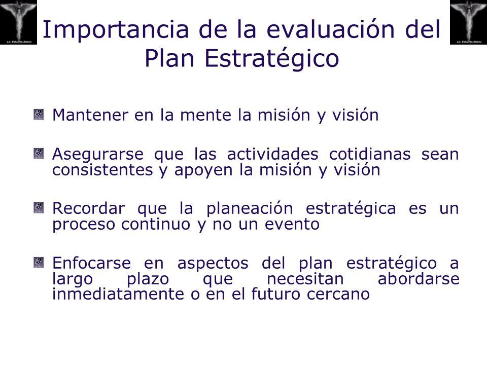 Importancia de la evaluación del Plan Estratégico