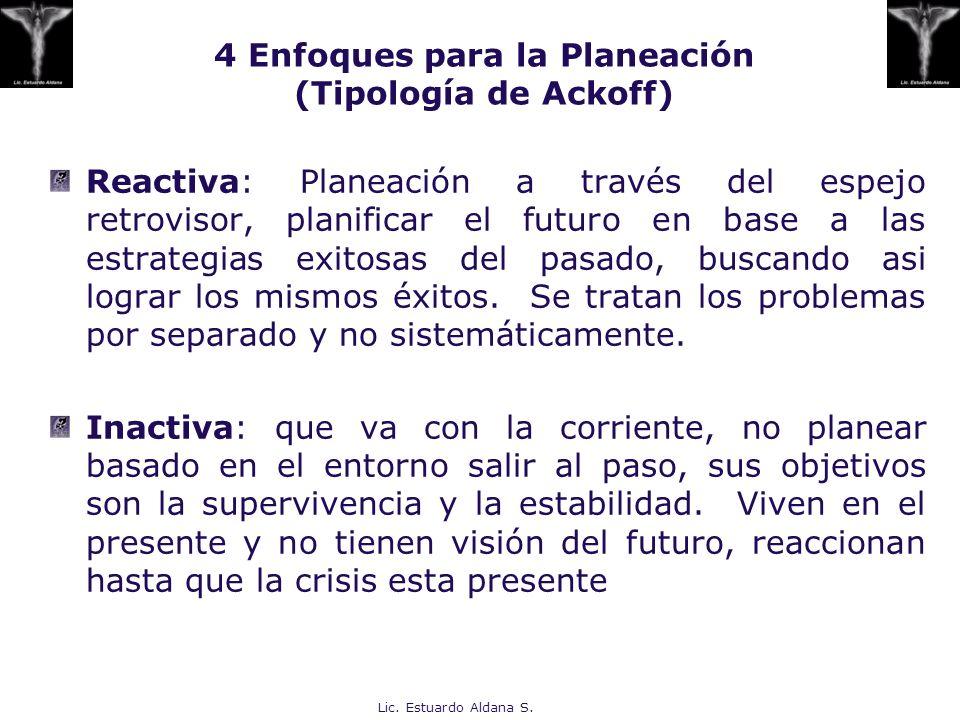 4 Enfoques para la Planeación (Tipología de Ackoff)