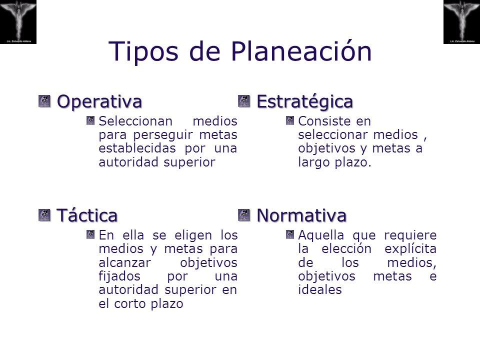 Tipos de Planeación Operativa Estratégica Táctica Normativa