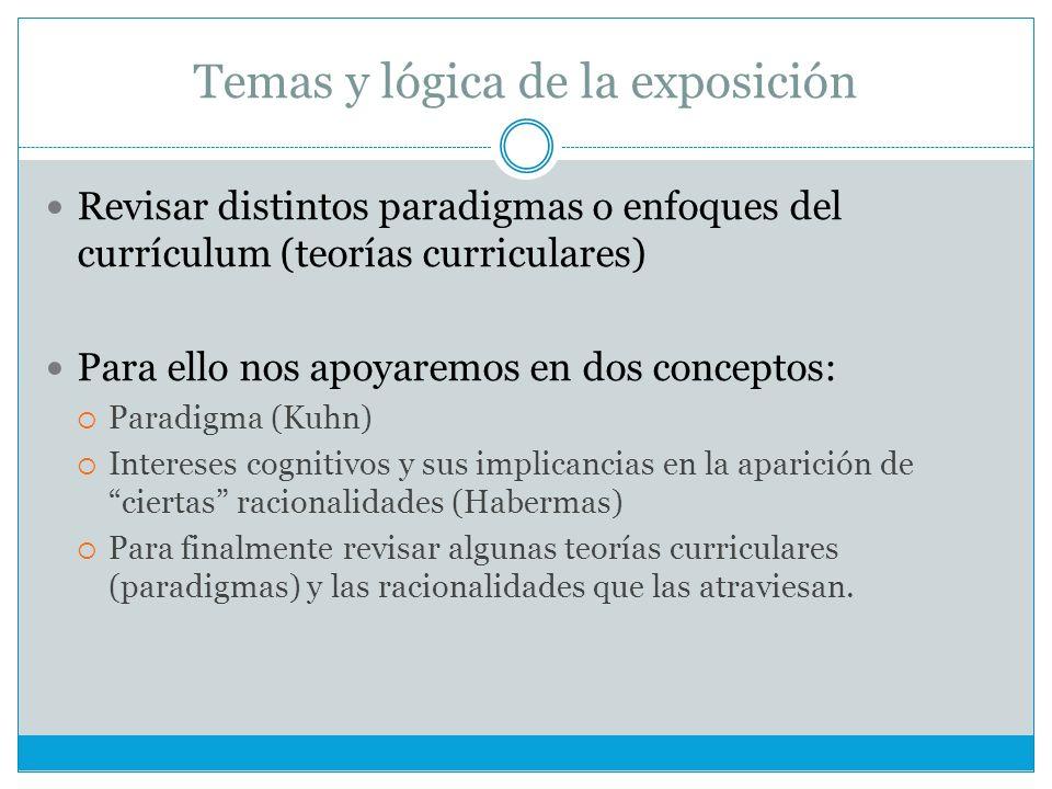 Temas y lógica de la exposición