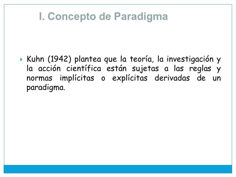 I. Concepto de Paradigma i