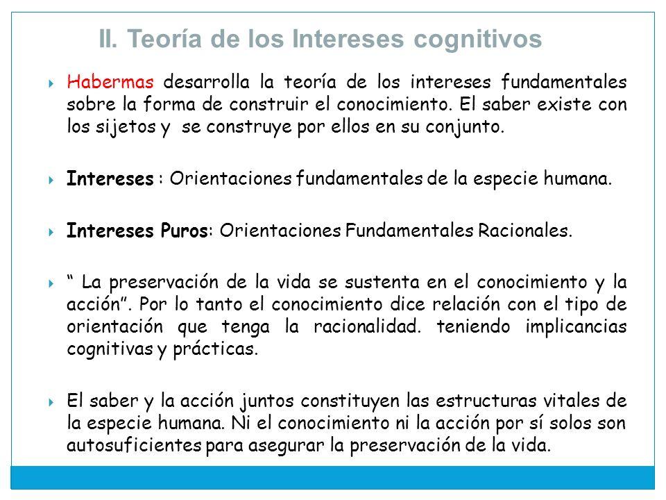 II. Teoría de los Intereses cognitivos