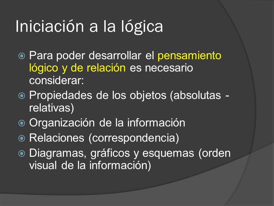Iniciación a la lógica Para poder desarrollar el pensamiento lógico y de relación es necesario considerar: