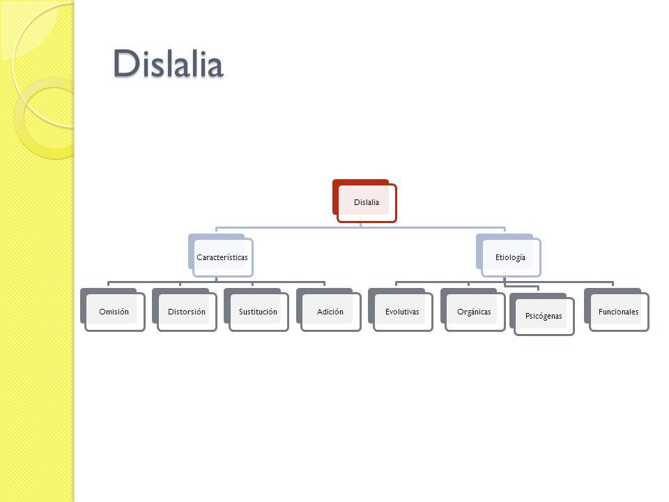 Dislalia Dislalia Características Omisión Distorsión Sustitución