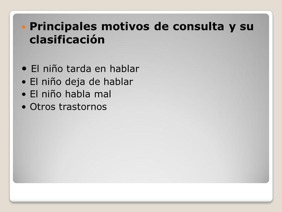 Principales motivos de consulta y su clasificación