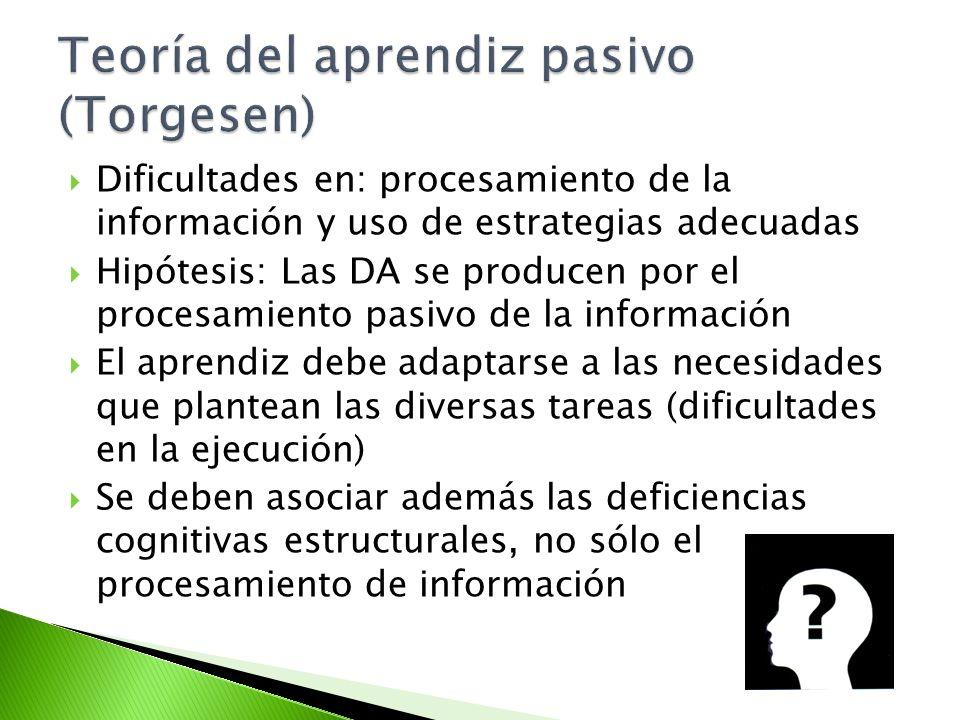 Teoría del aprendiz pasivo (Torgesen)