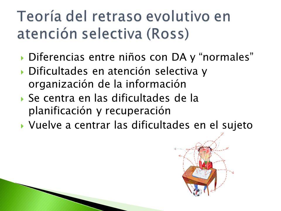 Teoría del retraso evolutivo en atención selectiva (Ross)