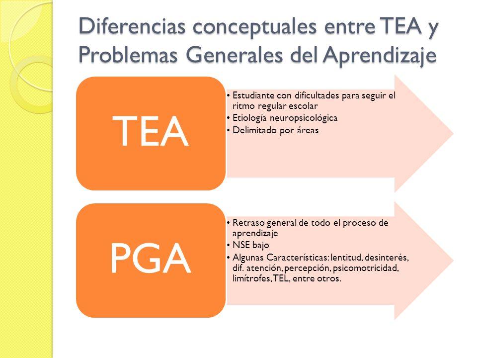 Diferencias conceptuales entre TEA y Problemas Generales del Aprendizaje