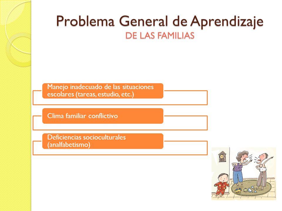 Problema General de Aprendizaje DE LAS FAMILIAS