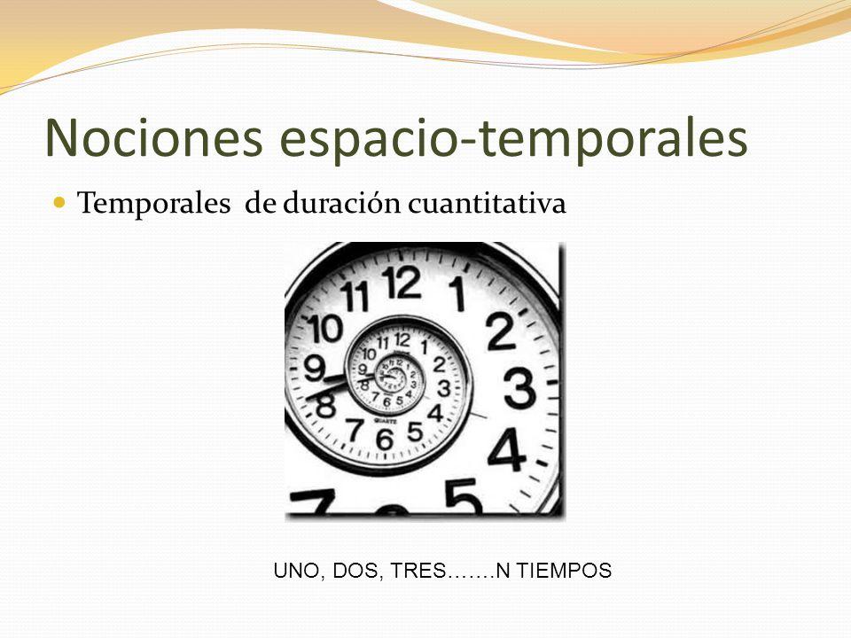 Nociones espacio-temporales