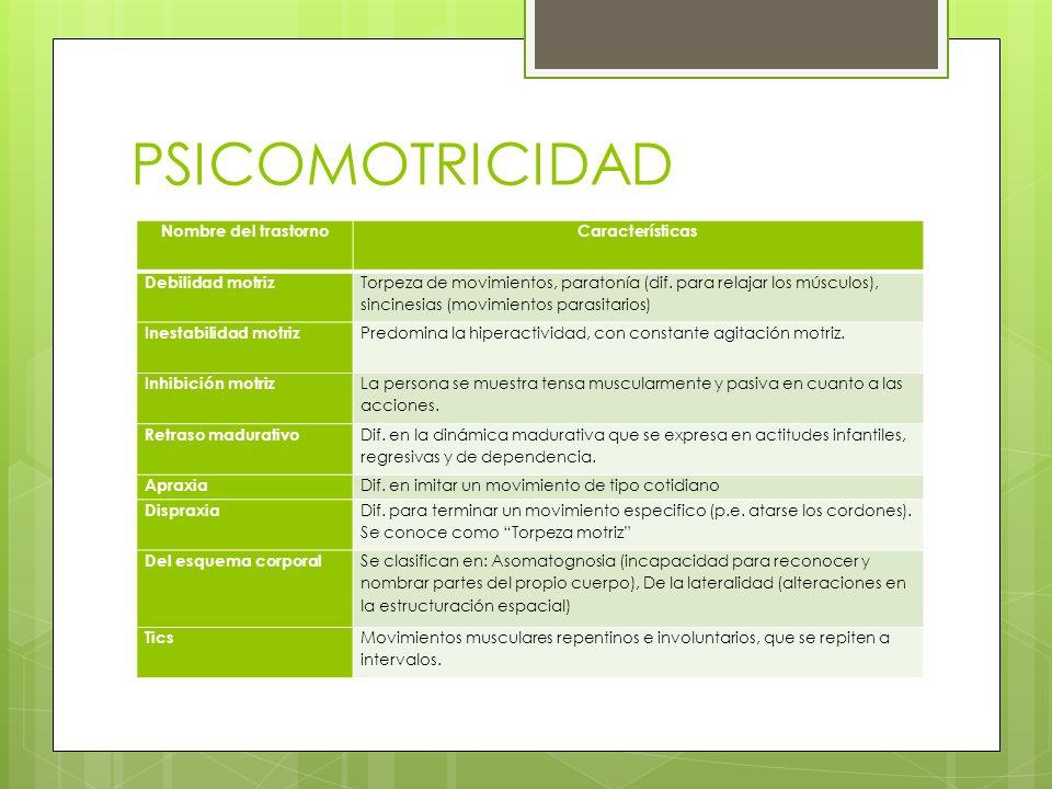 PSICOMOTRICIDAD Nombre del trastorno Características Debilidad motriz