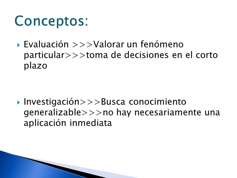 Conceptos: Evaluación >>>Valorar un fenómeno particular>>>toma de decisiones en el corto plazo.