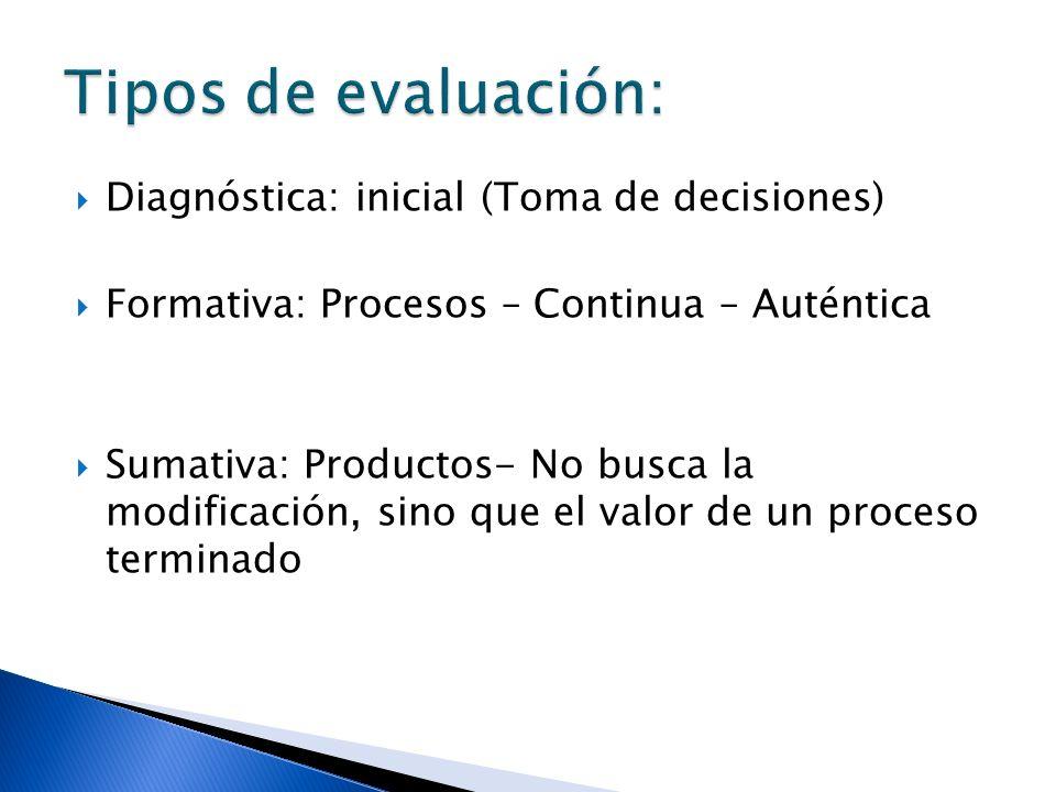 Tipos de evaluación: Diagnóstica: inicial (Toma de decisiones)