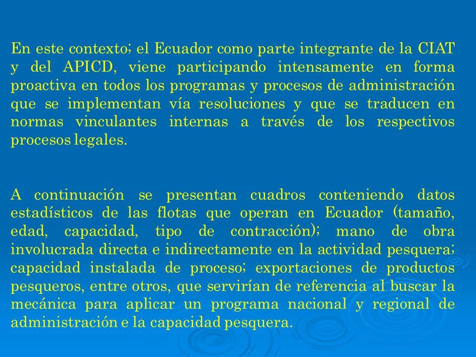 En este contexto; el Ecuador como parte integrante de la CIAT y del APICD, viene participando intensamente en forma proactiva en todos los programas y procesos de administración que se implementan vía resoluciones y que se traducen en normas vinculantes internas a través de los respectivos procesos legales.
