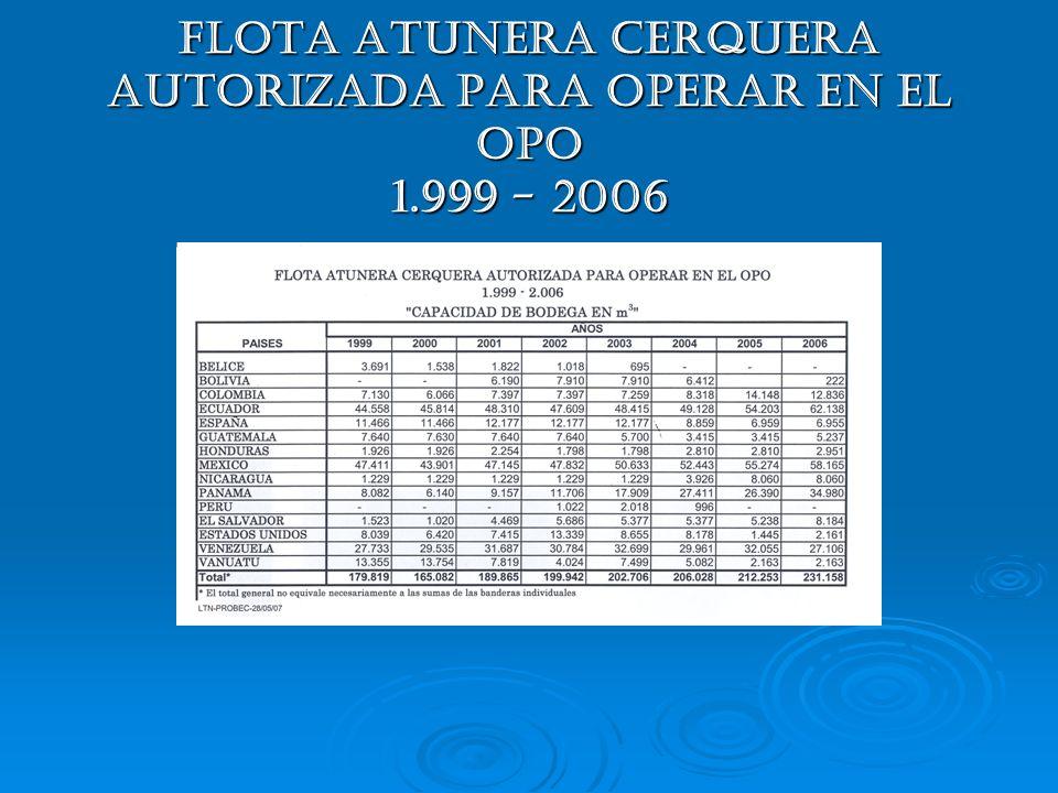 Flota Atunera Cerquera Autorizada para Operar en el OPO 1.999 - 2006