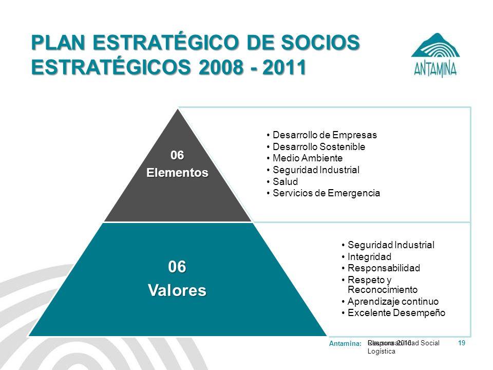PLAN ESTRATÉGICO DE SOCIOS ESTRATÉGICOS 2008 - 2011