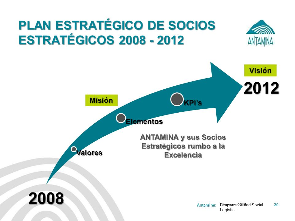PLAN ESTRATÉGICO DE SOCIOS ESTRATÉGICOS 2008 - 2012