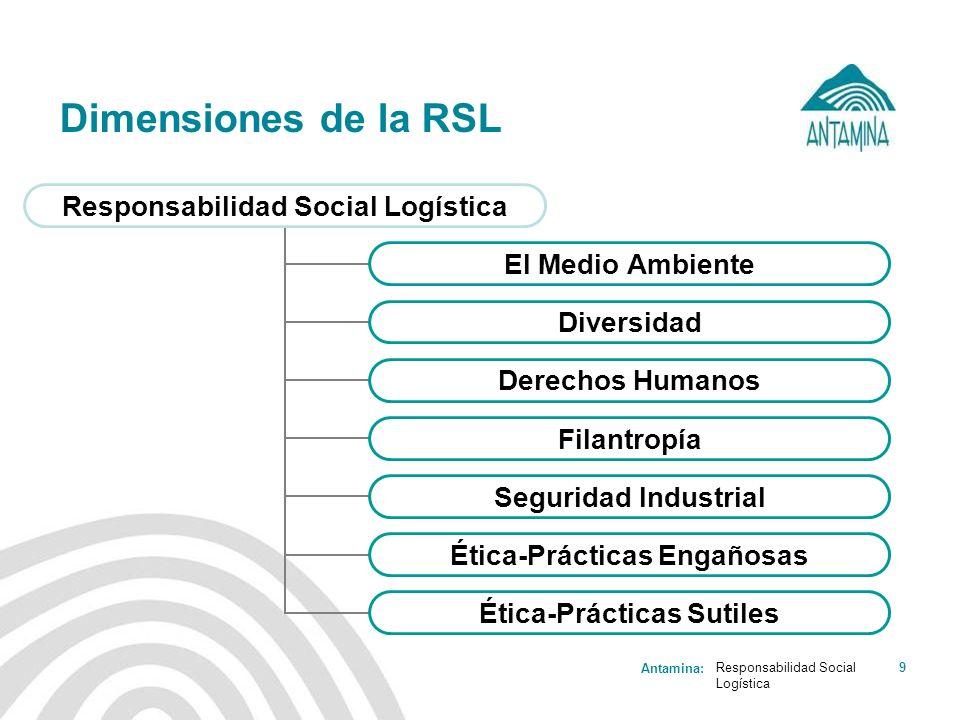 Dimensiones de la RSL Responsabilidad Social Logística
