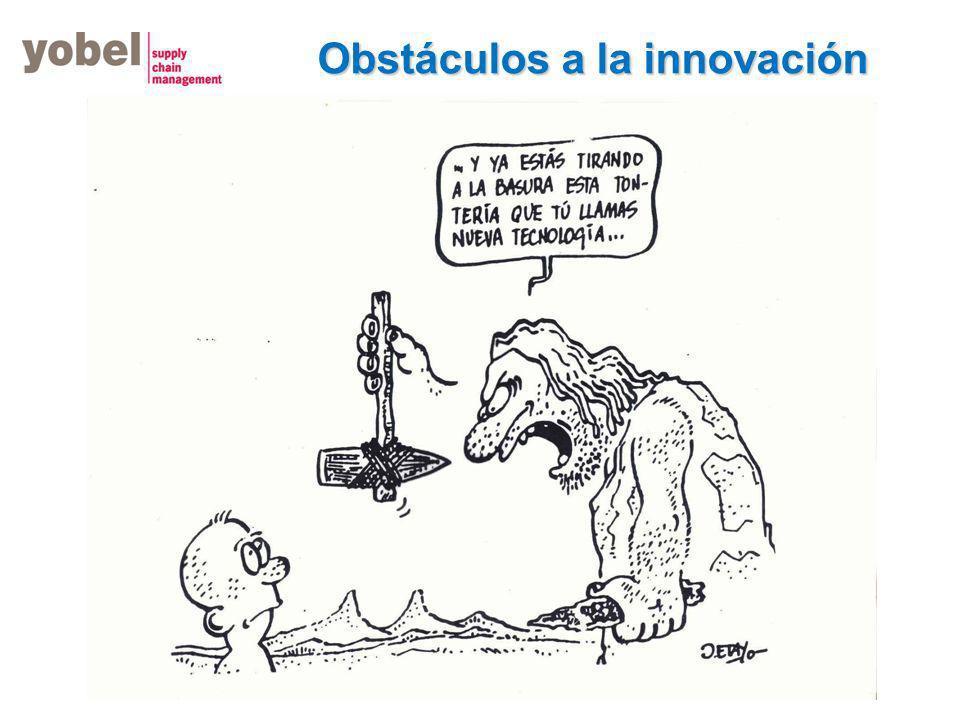 Obstáculos a la innovación