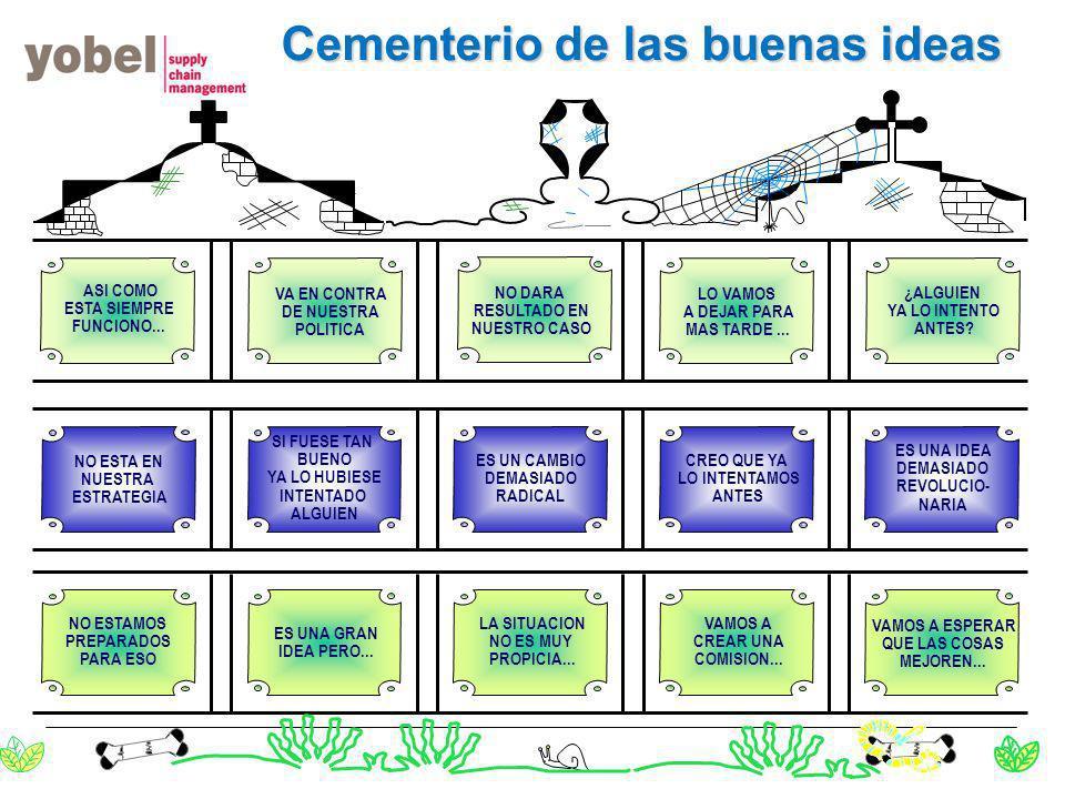 Cementerio de las buenas ideas
