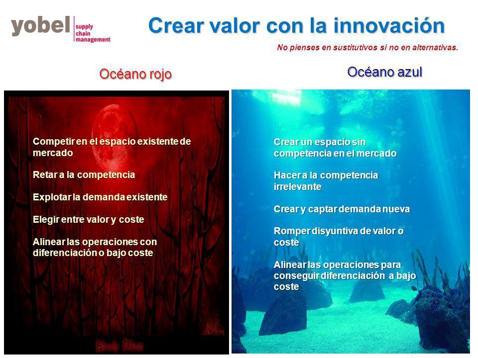Crear valor con la innovación