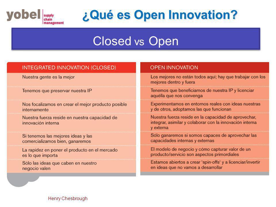 ¿Qué es Open Innovation