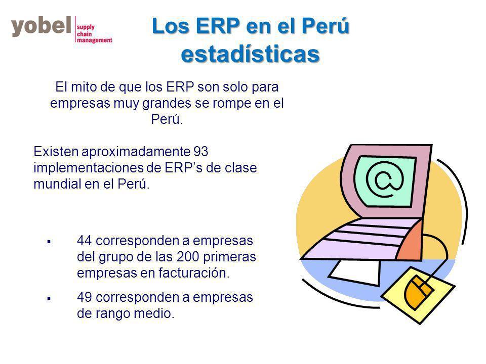 Los ERP en el Perú estadísticas