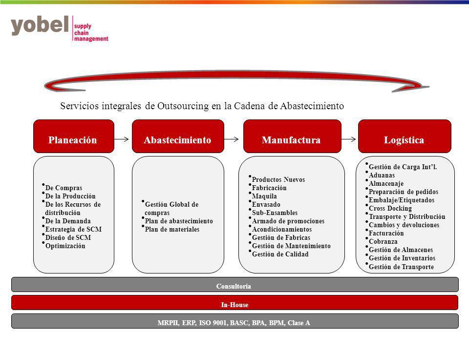 MRPII, ERP, ISO 9001, BASC, BPA, BPM, Clase A