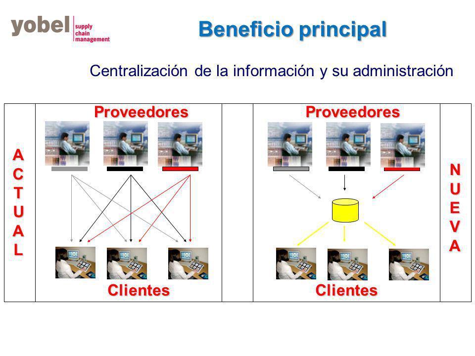 Beneficio principal Centralización de la información y su administración. Proveedores. Proveedores.