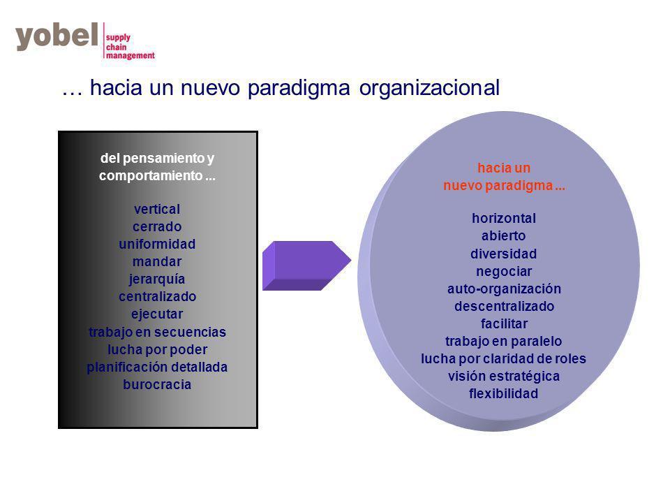… hacia un nuevo paradigma organizacional