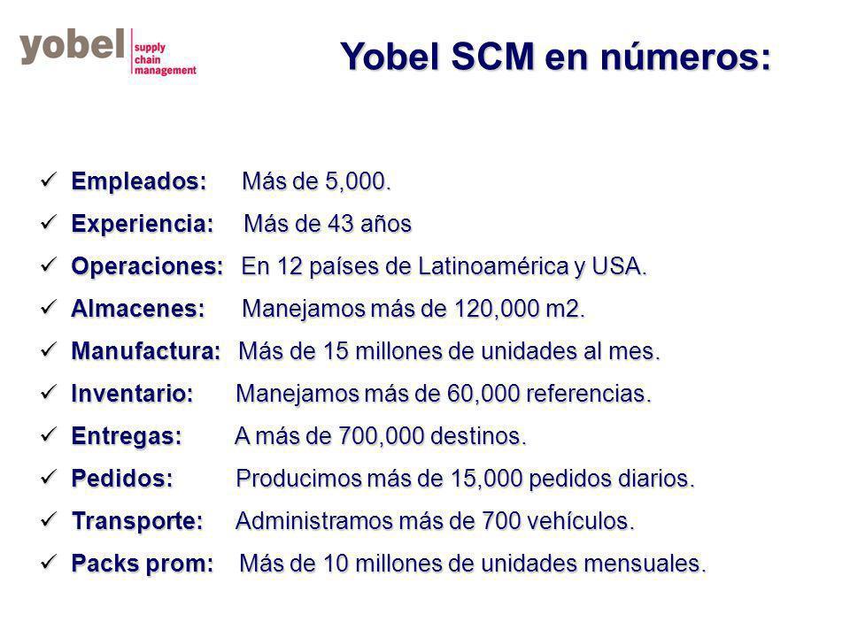 Yobel SCM en números: Empleados: Más de 5,000.