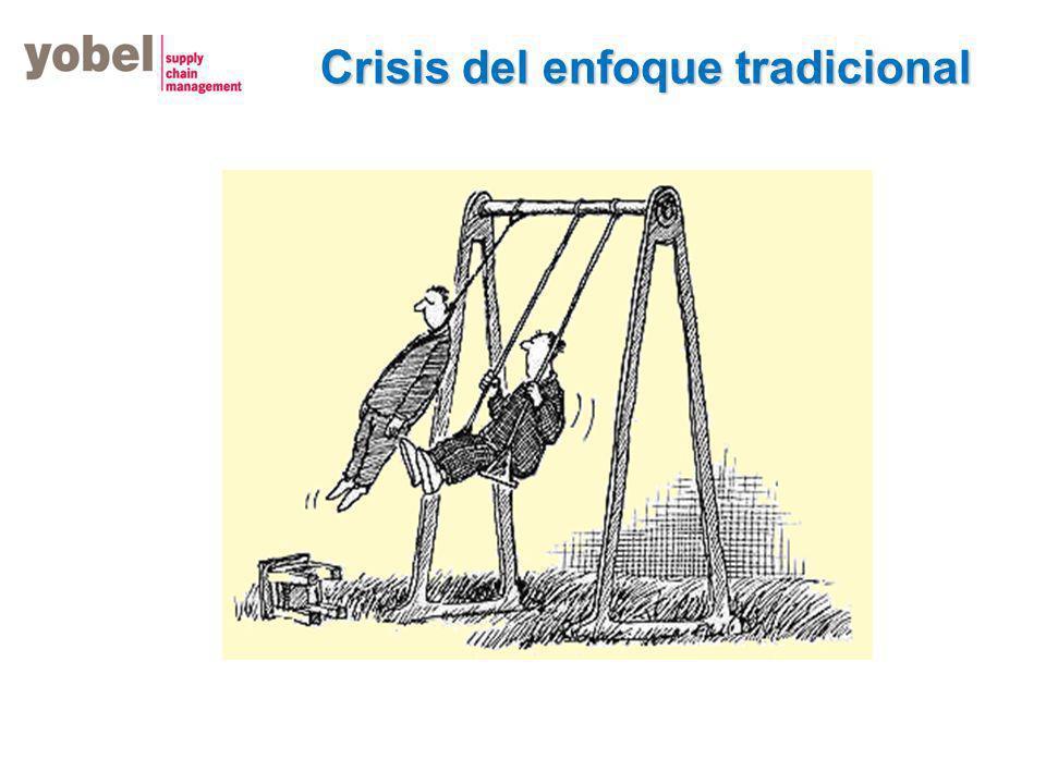 Crisis del enfoque tradicional