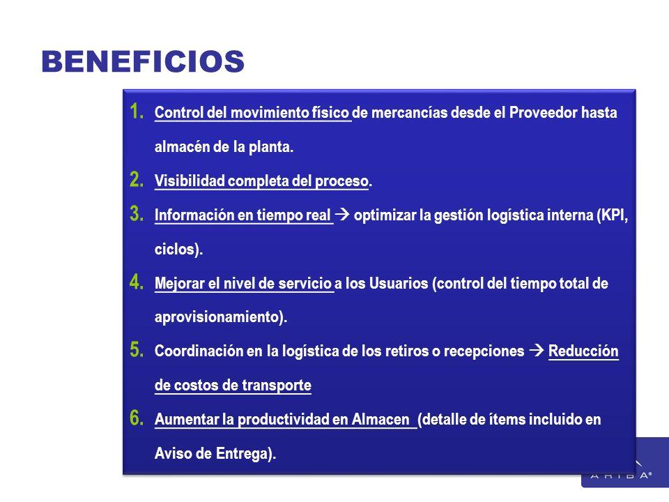 BENEFICIOS Control del movimiento físico de mercancías desde el Proveedor hasta almacén de la planta.