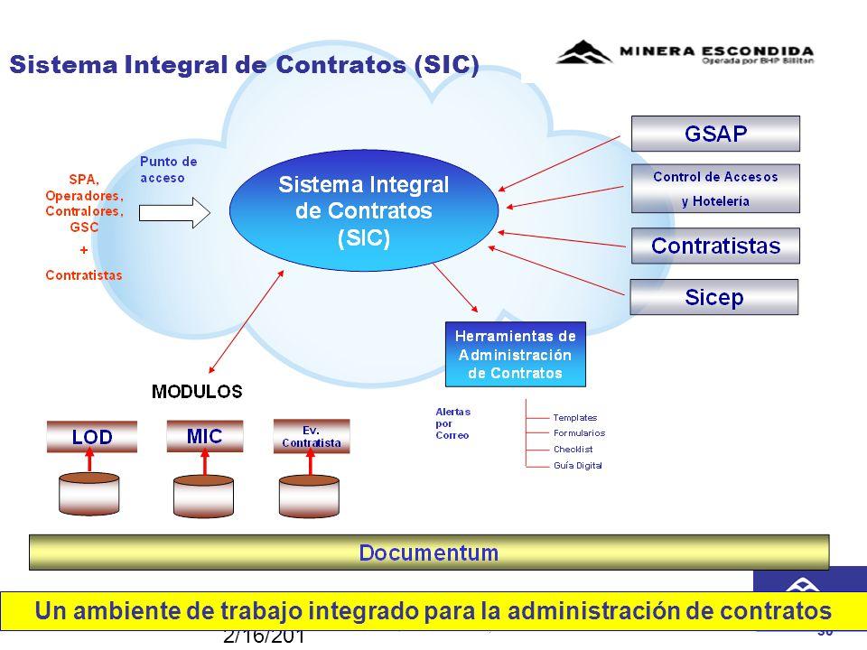 Sistema Integral de Contratos (SIC)