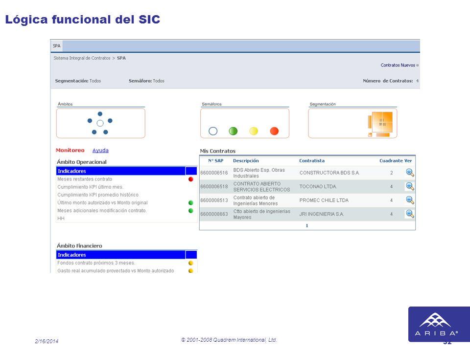 Lógica funcional del SIC