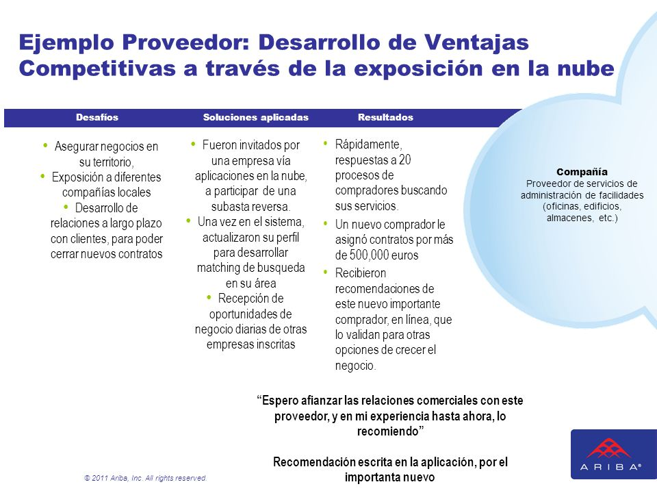 Ejemplo Proveedor: Desarrollo de Ventajas Competitivas a través de la exposición en la nube