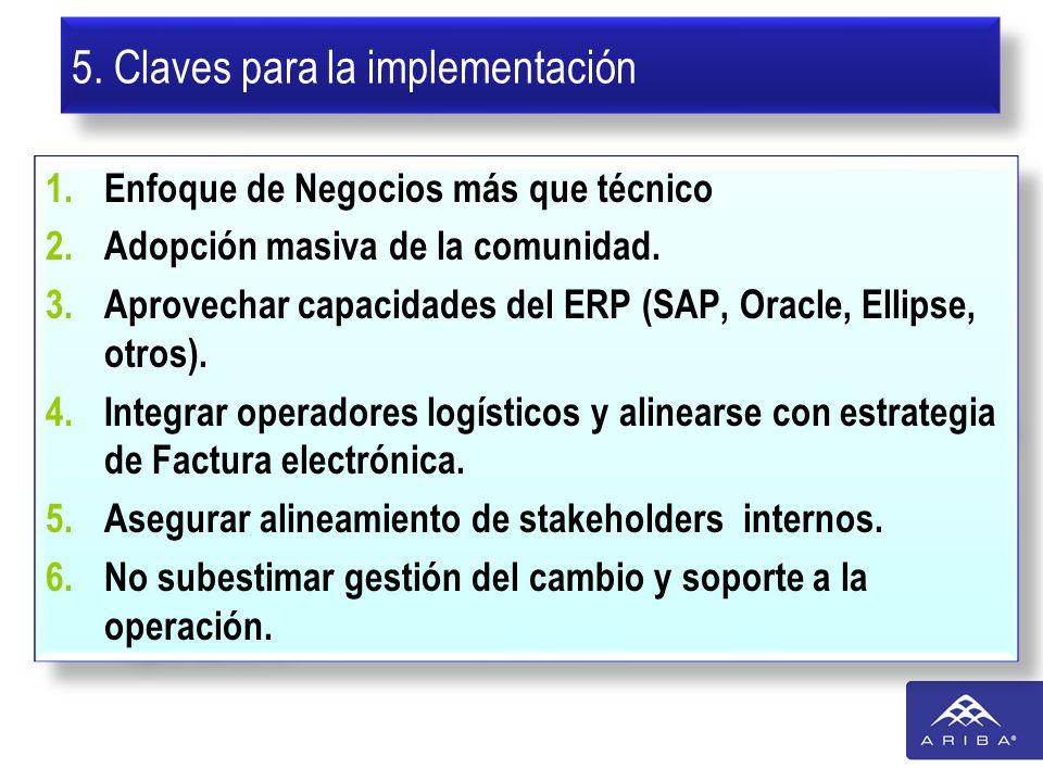 5. Claves para la implementación