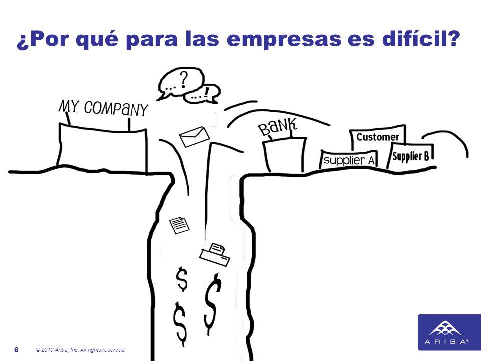 ¿Por qué para las empresas es difícil
